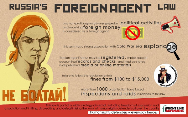 Russian Foreign Agents Law
